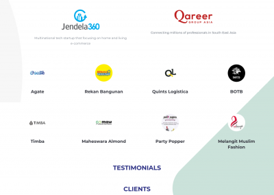 IYS Indonesia - Client page